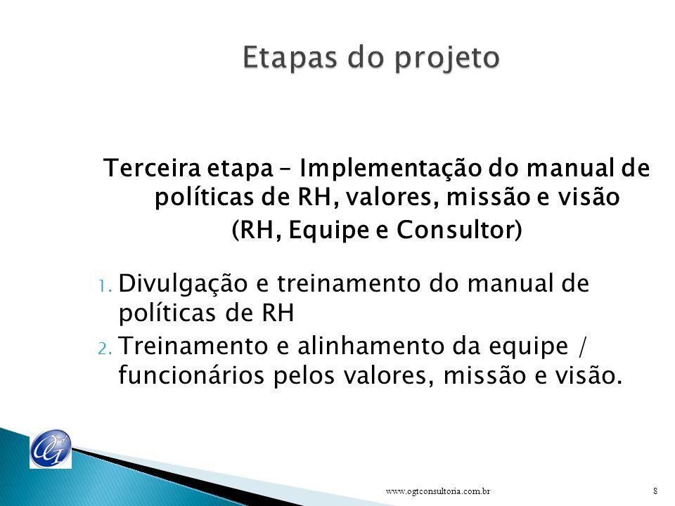 Segunda etapa – Políticas de RH / Visão, Missão e Valores da empresa 1. Montagem do manual de política e diretrizes – Equipe, RH e Consultor 2. Defini