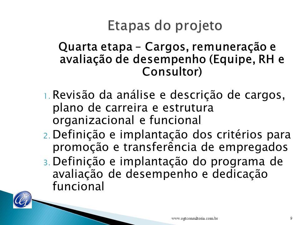 Quarta etapa – Cargos, remuneração e avaliação de desempenho (Equipe, RH e Consultor) 1.