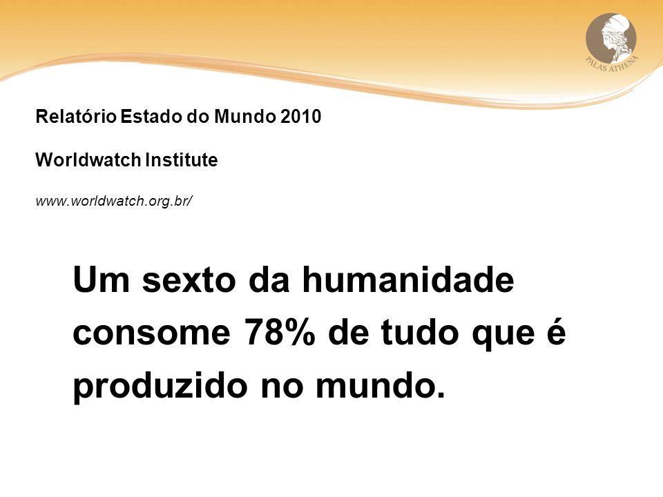 Relatório Estado do Mundo 2010 Worldwatch Institute www.worldwatch.org.br/ Um sexto da humanidade consome 78% de tudo que é produzido no mundo.