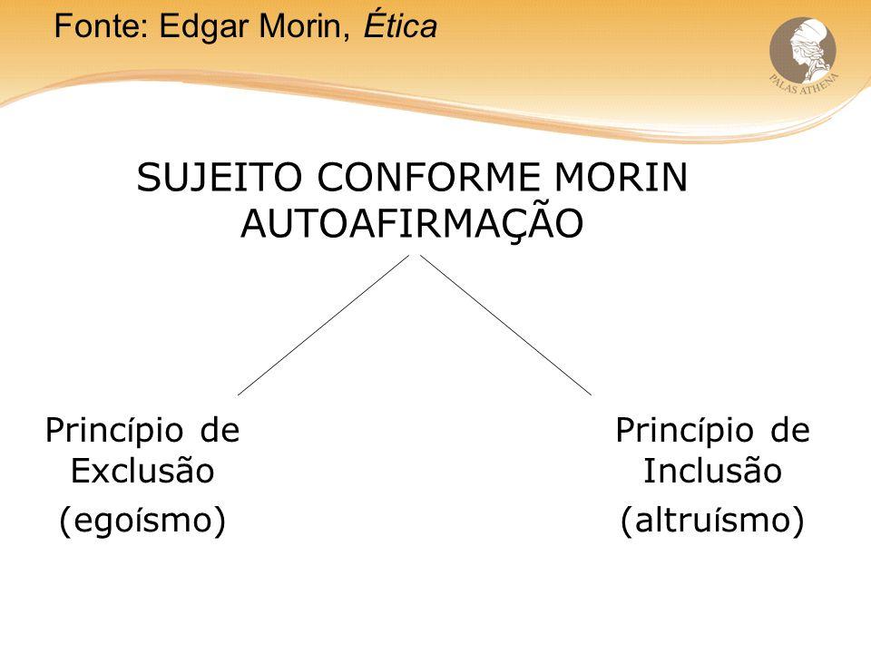 SUJEITO CONFORME MORIN AUTOAFIRMAÇÃO Princ í pio de Exclusão Princ í pio de Inclusão (ego í smo)(altru í smo) Fonte: Edgar Morin, Ética
