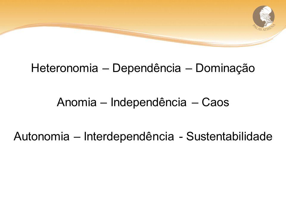 Heteronomia – Dependência – Dominação Anomia – Independência – Caos Autonomia – Interdependência - Sustentabilidade