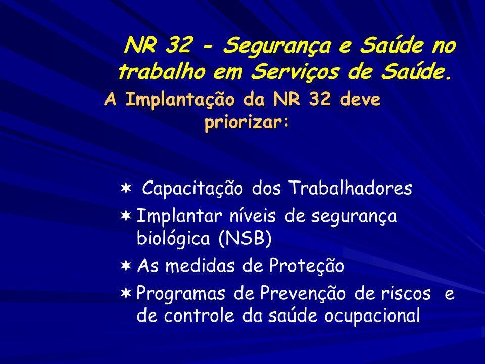 A Implantação da NR 32 deve priorizar: A Implantação da NR 32 deve priorizar: Capacitação dos Trabalhadores Implantar níveis de segurança biológica (N