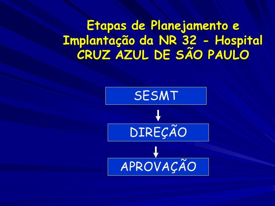 Etapas de Planejamento e Implantação da NR 32 - Hospital CRUZ AZUL DE SÃO PAULO SESMT DIREÇÃO APROVAÇÃO