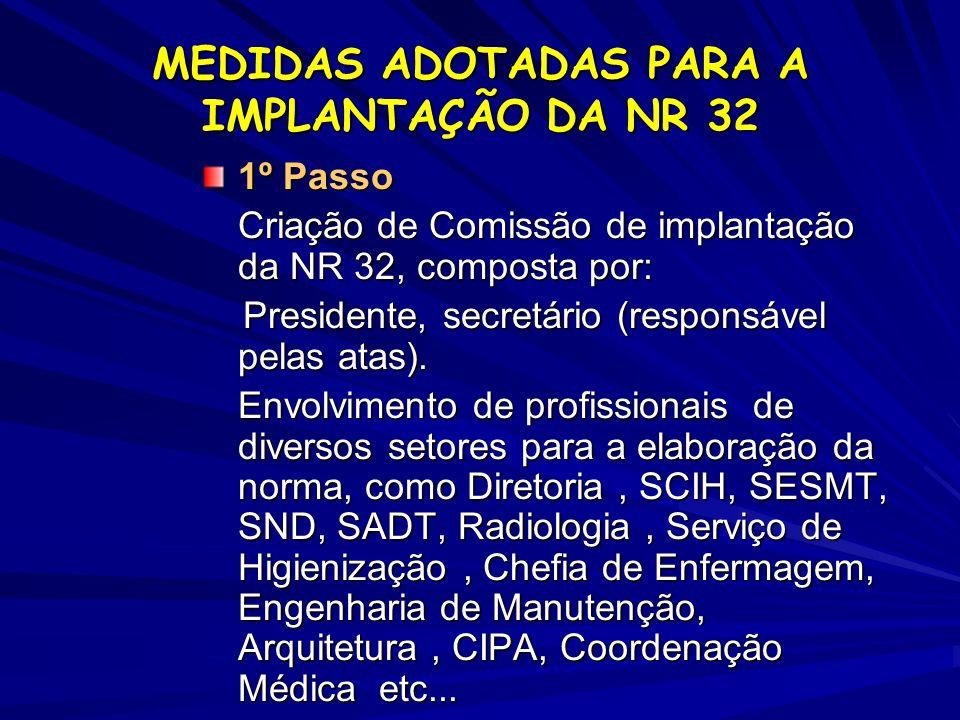 MEDIDAS ADOTADAS PARA A IMPLANTAÇÃO DA NR 32 1º Passo Criação de Comissão de implantação da NR 32, composta por: Presidente, secretário (responsável p