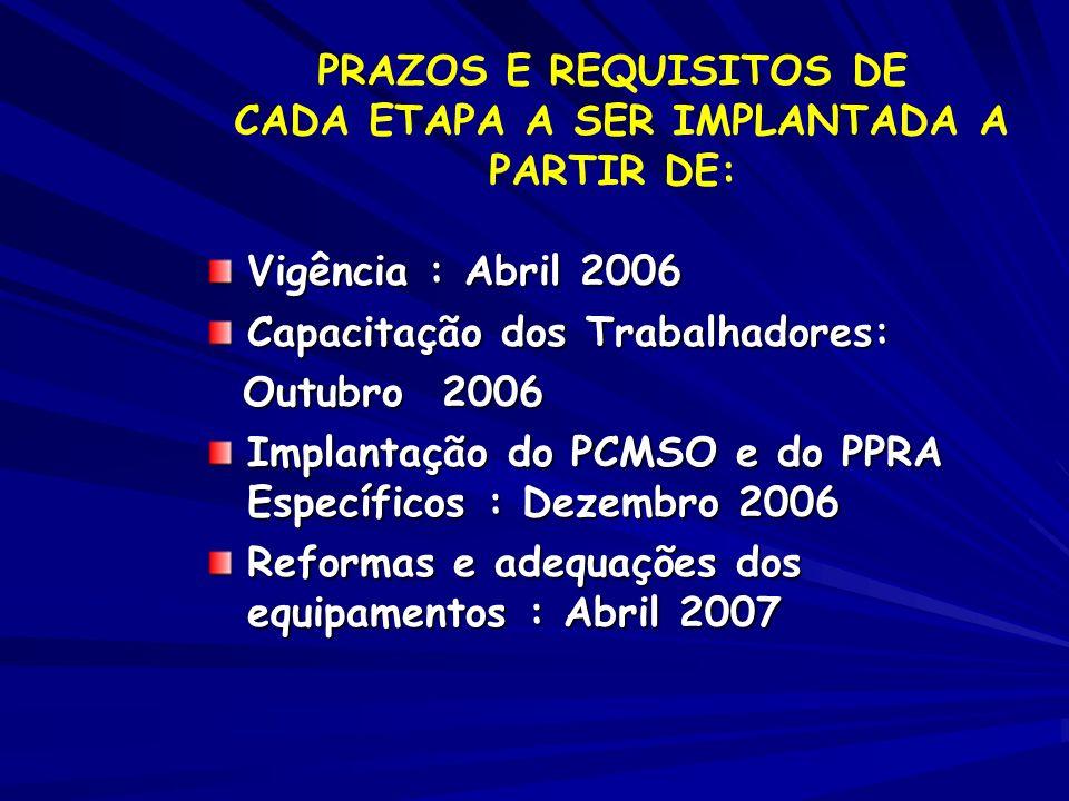 PRAZOS E REQUISITOS DE CADA ETAPA A SER IMPLANTADA A PARTIR DE: Vigência : Abril 2006 Capacitação dos Trabalhadores: Outubro 2006 Outubro 2006 Implant