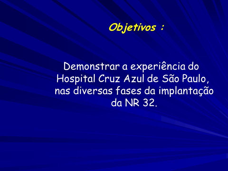 Objetivos : Demonstrar a experiência do Hospital Cruz Azul de São Paulo, nas diversas fases da implantação da NR 32.