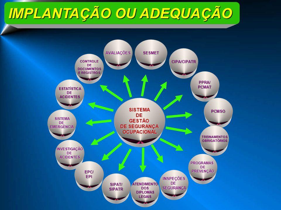 CIPA/CIPATR PPRA/PCMAT PCMSO TREINAMENTOS OBRIGATÓRIOS PROGRAMAS DE PREVENÇÃO INSPEÇÕESDESEGURANÇA ATENDIMENTO DOS DIPLOMAS LEGAIS SIPAT/SIPATR EPC/EP