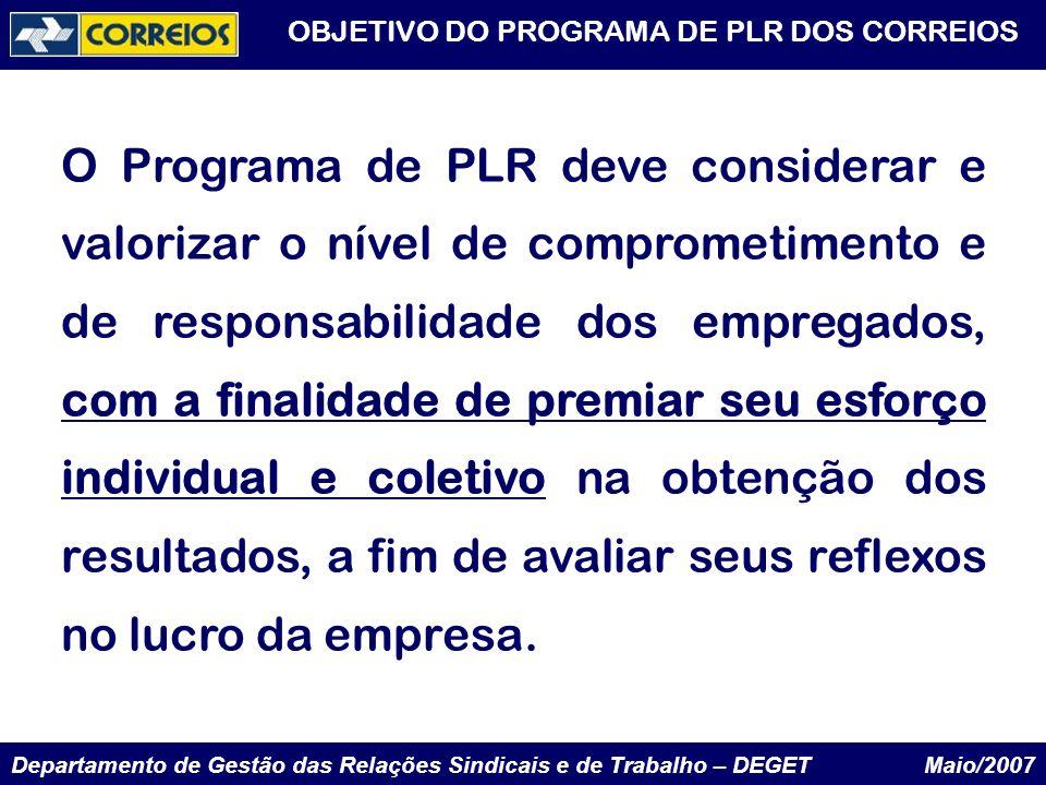Departamento de Gestão das Relações Sindicais e de Trabalho – DEGET Maio/2007 OBJETIVO DO PROGRAMA DE PLR DOS CORREIOS O Programa de PLR deve consider