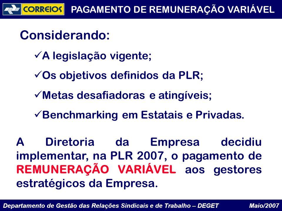 Departamento de Gestão das Relações Sindicais e de Trabalho – DEGET Maio/2007 Considerando: A legislação vigente; Os objetivos definidos da PLR; Metas