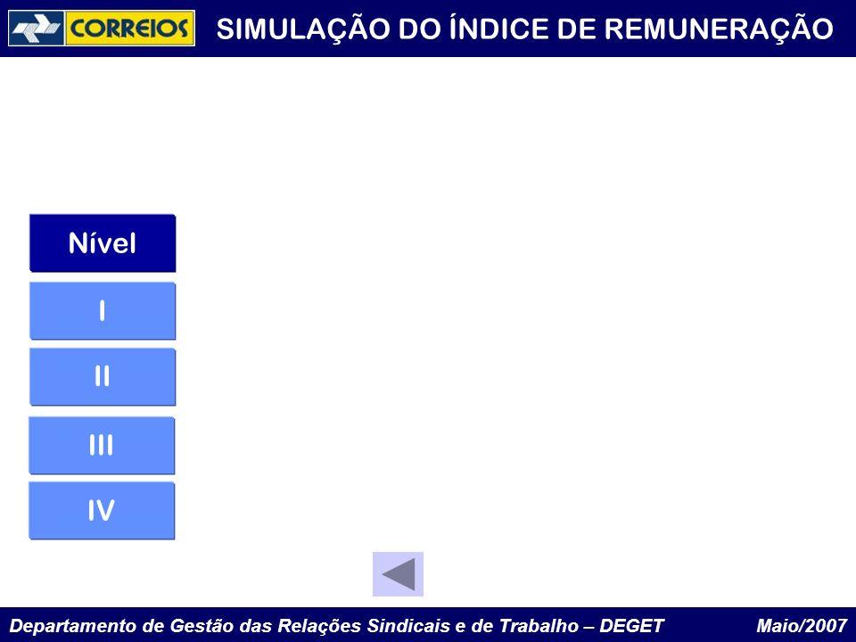 Departamento de Gestão das Relações Sindicais e de Trabalho – DEGET Maio/2007 SIMULAÇÃO DO ÍNDICE DE REMUNERAÇÃO Nível I II III IV IR 2,0 1,5 1,2 1,0