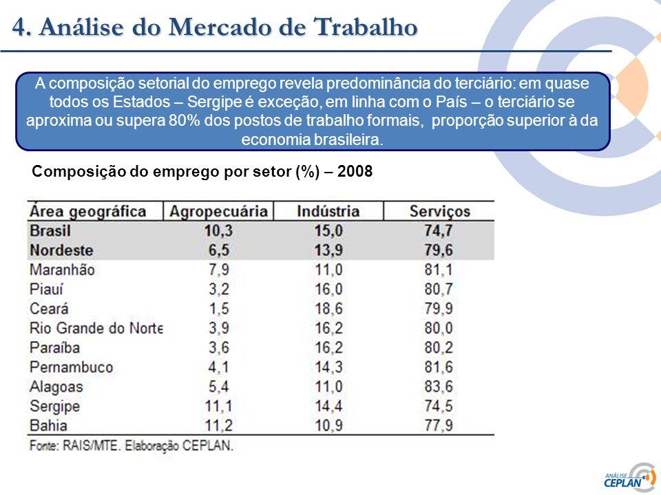 Clique para editar o estilo do título mestre 4. Análise do Mercado de Trabalho Composição do emprego por setor (%) – 2008 A composição setorial do emp