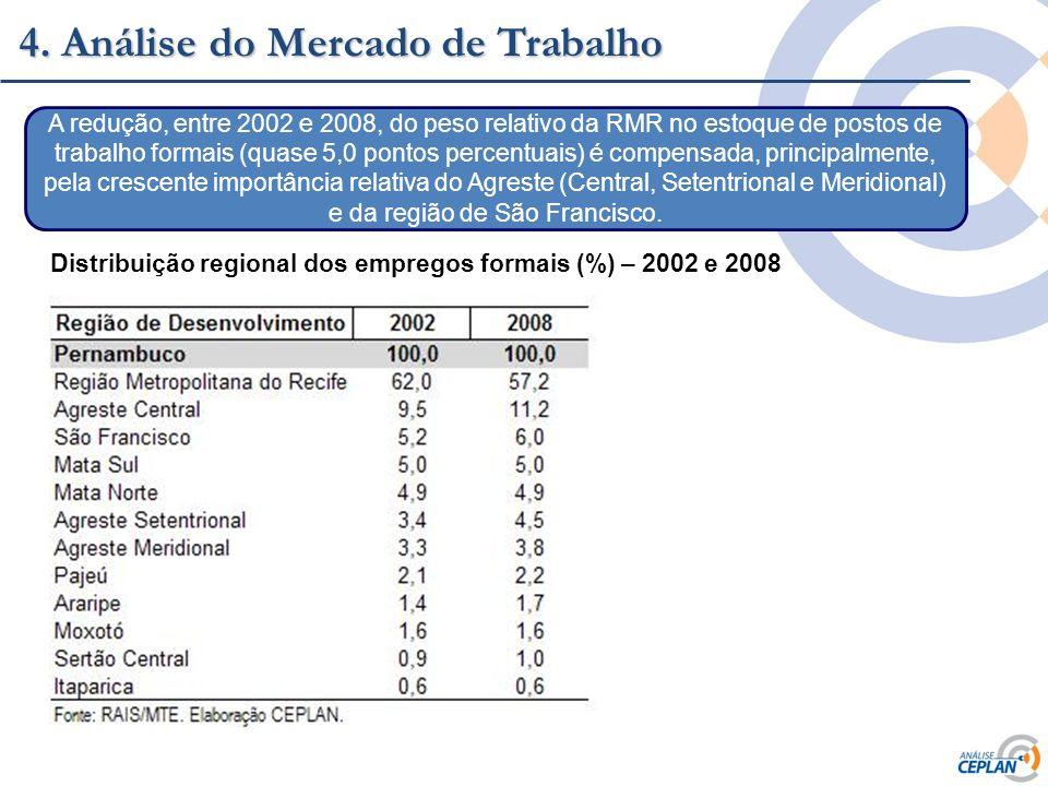 Clique para editar o estilo do título mestre 4. Análise do Mercado de Trabalho Distribuição regional dos empregos formais (%) – 2002 e 2008 A redução,