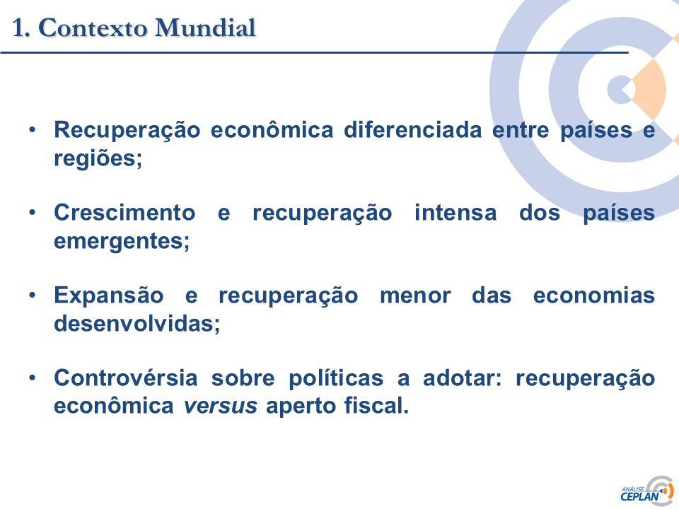 Clique para editar o estilo do título mestre 1. Contexto Mundial Recuperação econômica diferenciada entre países e regiões; Crescimento e recuperação