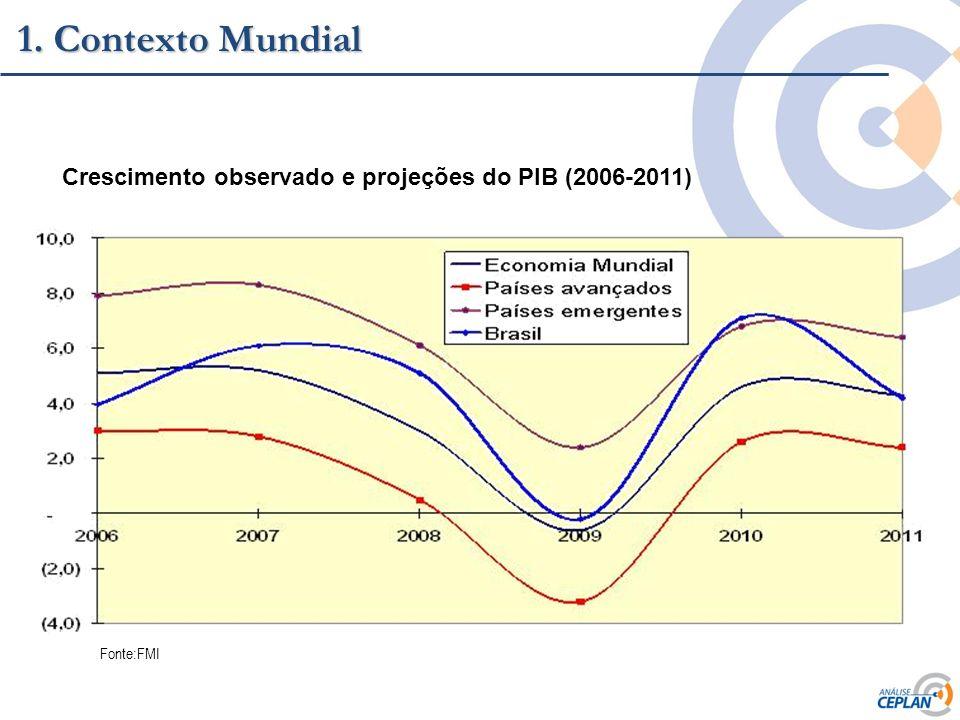 Clique para editar o estilo do título mestre 1. Contexto Mundial Crescimento observado e projeções do PIB (2006-2011) Fonte:FMI