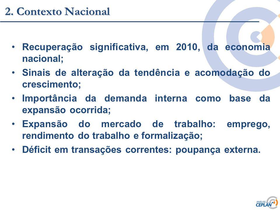 Clique para editar o estilo do título mestre 2. Contexto Nacional Recuperação significativa, em 2010, da economia nacional; Sinais de alteração da ten