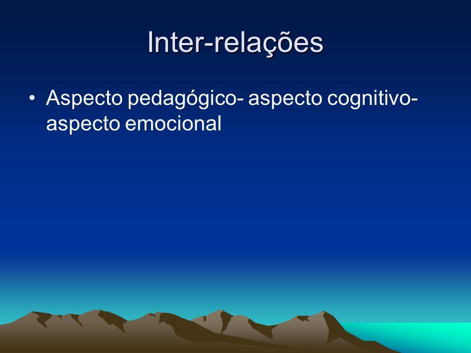Inter-relações Aspecto pedagógico- aspecto cognitivo- aspecto emocional