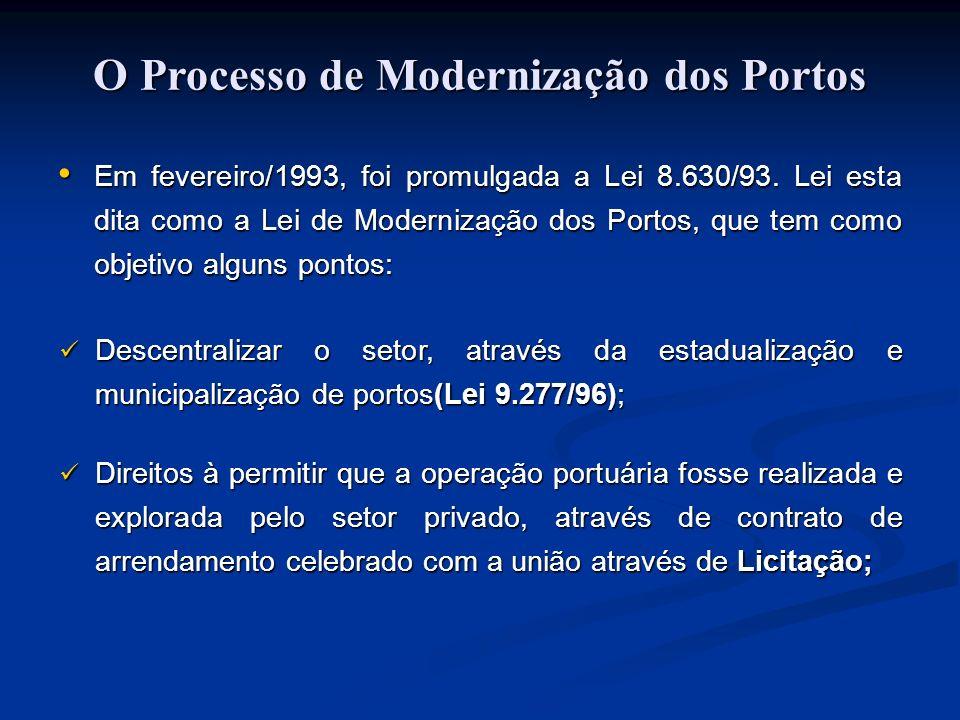 Em fevereiro/1993, foi promulgada a Lei 8.630/93. Lei esta dita como a Lei de Modernização dos Portos, que tem como objetivo alguns pontos: O Processo