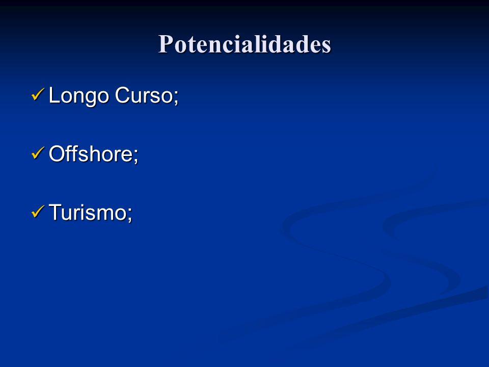 Potencialidades Longo Curso; Longo Curso; Offshore; Offshore; Turismo; Turismo;