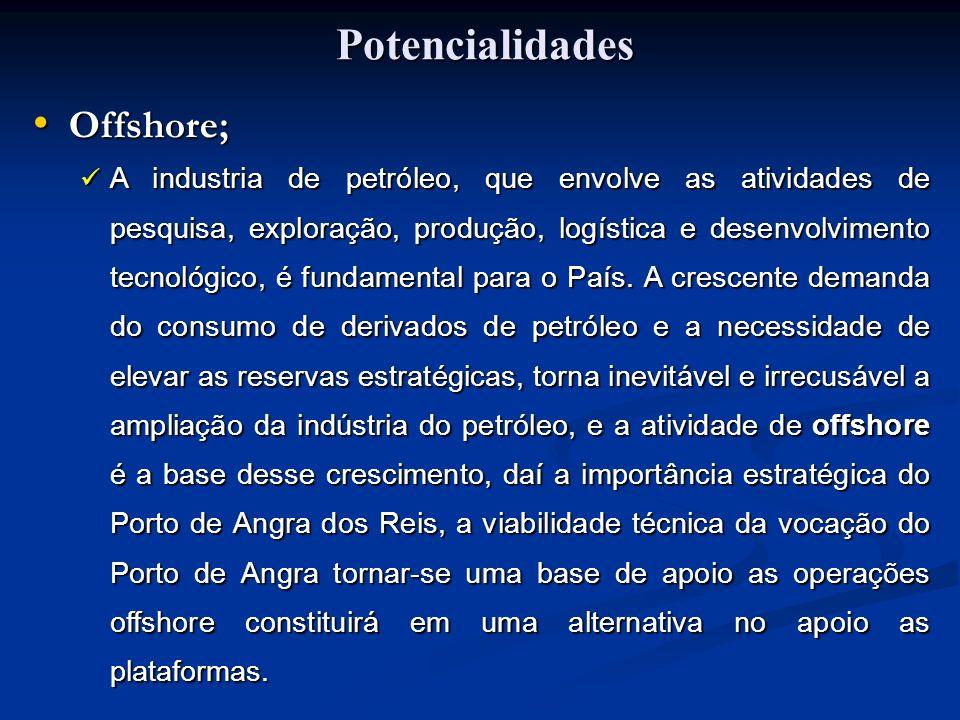 Potencialidades Potencialidades Offshore; Offshore; A industria de petróleo, que envolve as atividades de pesquisa, exploração, produção, logística e