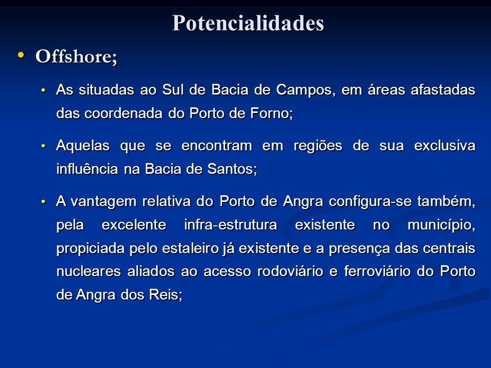 Potencialidades Potencialidades Offshore; Offshore; As situadas ao Sul de Bacia de Campos, em áreas afastadas das coordenada do Porto de Forno; As sit