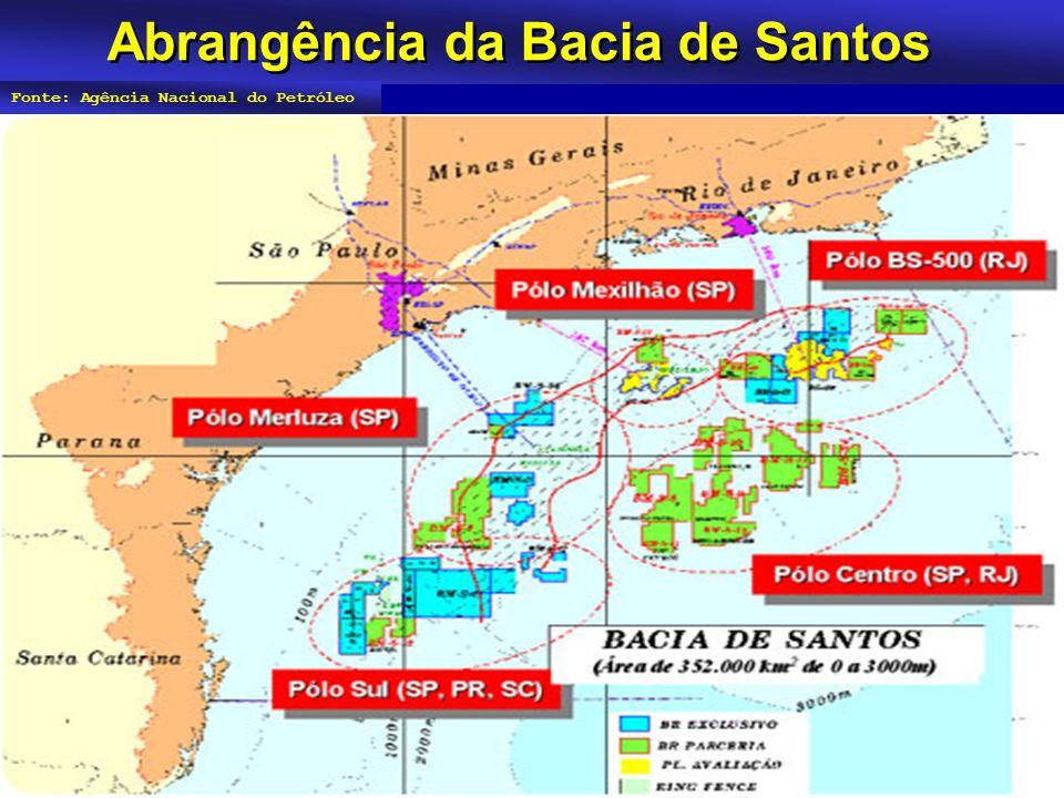 Abrangência da Bacia de Santos Fonte: Agência Nacional do Petróleo