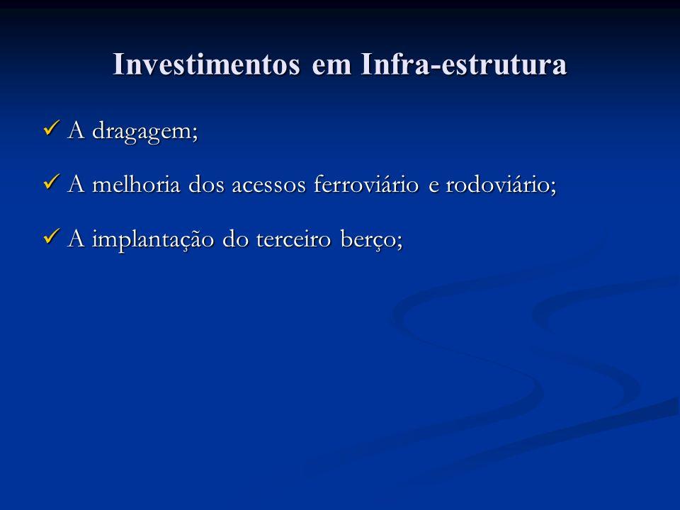 Investimentos em Infra-estrutura A dragagem; A dragagem; A melhoria dos acessos ferroviário e rodoviário; A melhoria dos acessos ferroviário e rodoviá