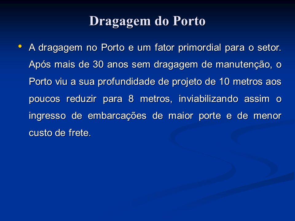 A dragagem no Porto e um fator primordial para o setor. Após mais de 30 anos sem dragagem de manutenção, o Porto viu a sua profundidade de projeto de