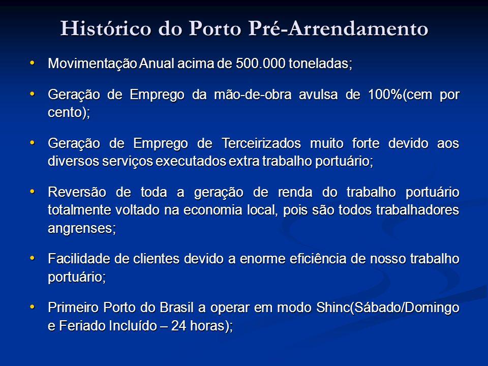 Clientes/Cargas exploradas no Porto de Angra MANNESMANN 0,33% SAINT GOBAIN 0, 06% TRIGO EM GRÃO A GRANEL 14% CONCENTRADO ZINCO/ BARRILHA 5% MINÉRIO 1% C.S.N.