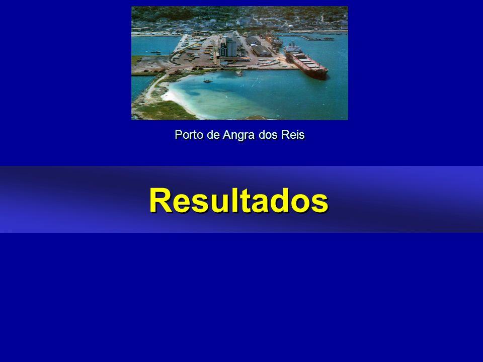 Resultados Porto de Angra dos Reis