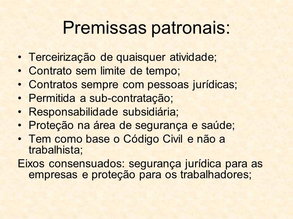 Premissas patronais: Terceirização de quaisquer atividade; Contrato sem limite de tempo; Contratos sempre com pessoas jurídicas; Permitida a sub-contr