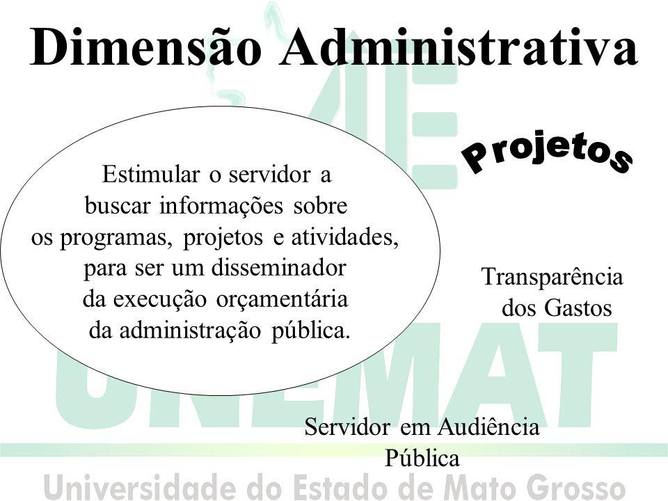 Dimensão Administrativa Estimular o servidor a buscar informações sobre os programas, projetos e atividades, para ser um disseminador da execução orçamentária da administração pública.