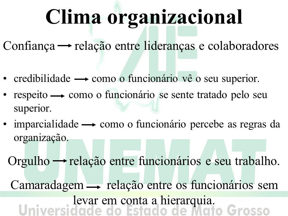 Clima organizacional credibilidade como o funcionário vê o seu superior.