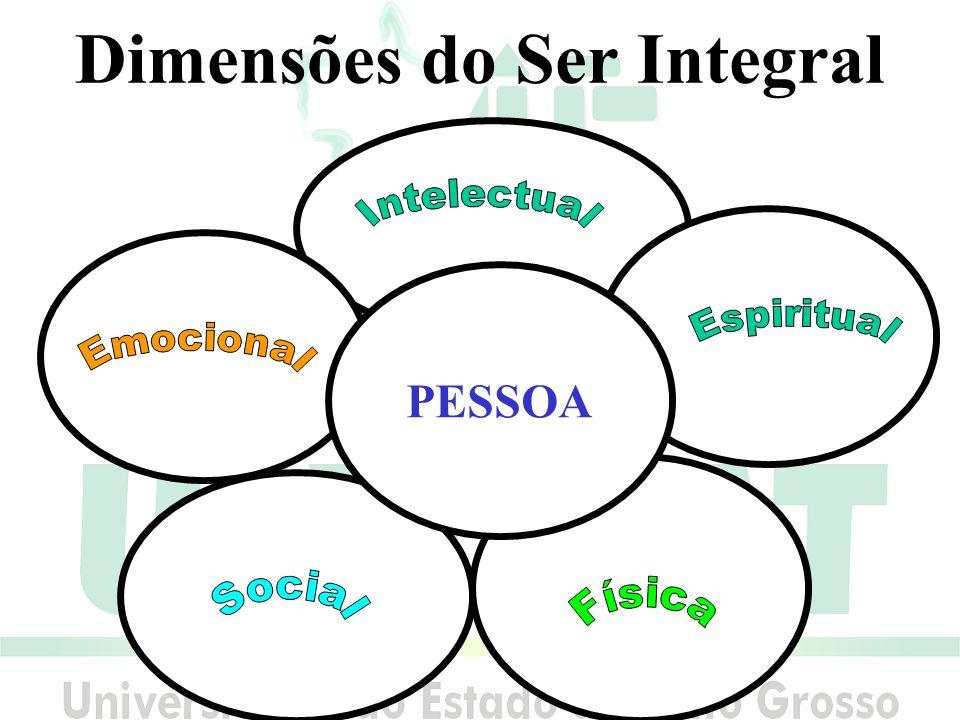 Dimensões do Ser Integral PESSOA