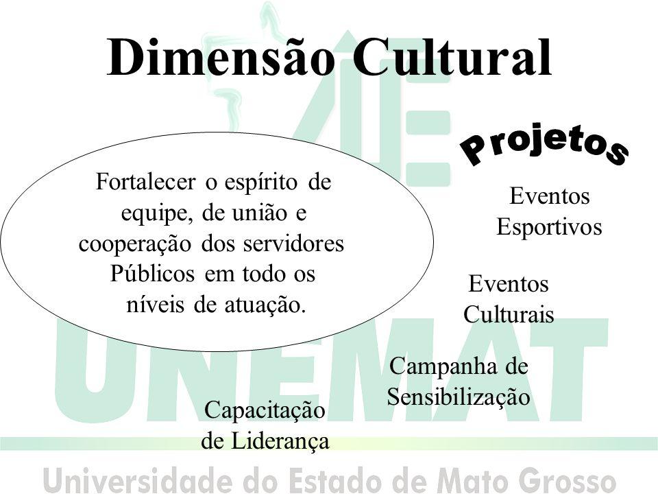 Dimensão Cultural Fortalecer o espírito de equipe, de união e cooperação dos servidores Públicos em todo os níveis de atuação.