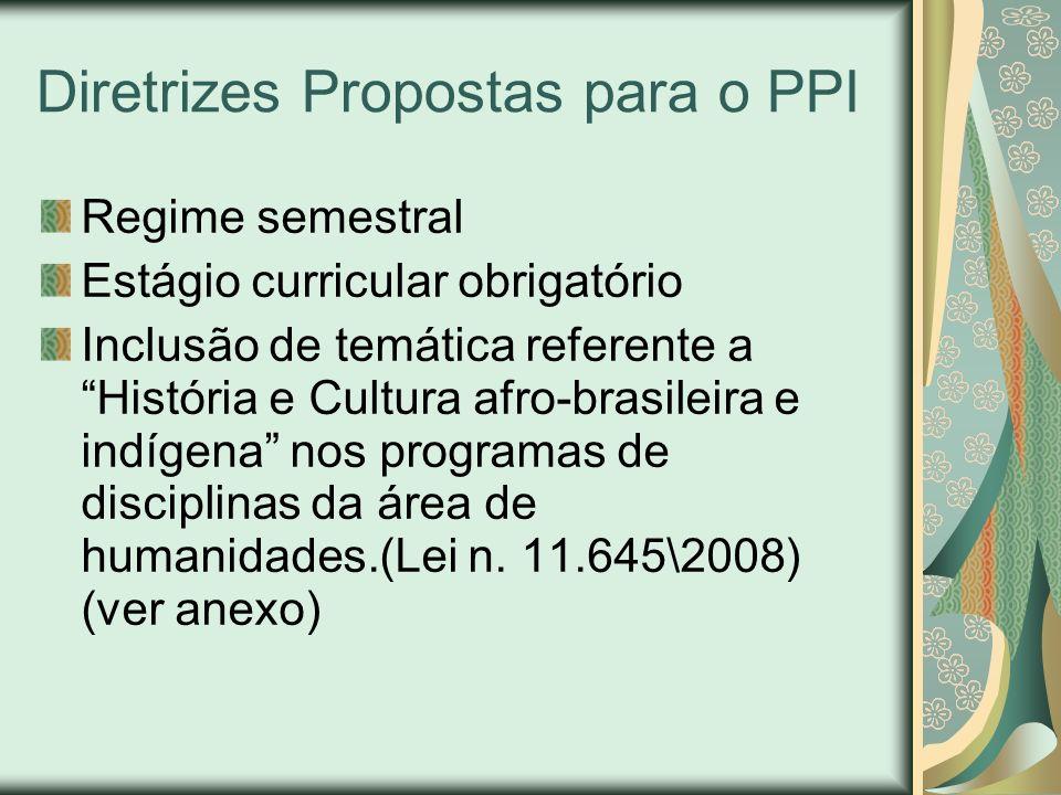 Diretrizes Propostas para o PPI Regime semestral Estágio curricular obrigatório Inclusão de temática referente a História e Cultura afro-brasileira e