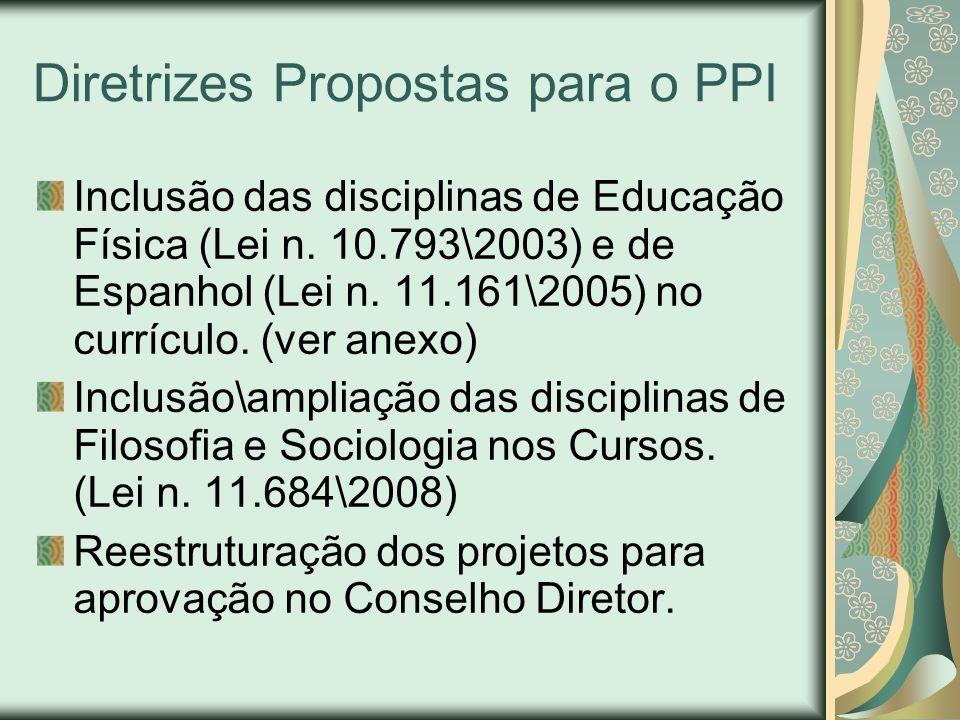 Diretrizes Propostas para o PPI Inclusão das disciplinas de Educação Física (Lei n. 10.793\2003) e de Espanhol (Lei n. 11.161\2005) no currículo. (ver