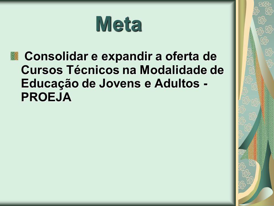Meta Consolidar e expandir a oferta de Cursos Técnicos na Modalidade de Educação de Jovens e Adultos - PROEJA