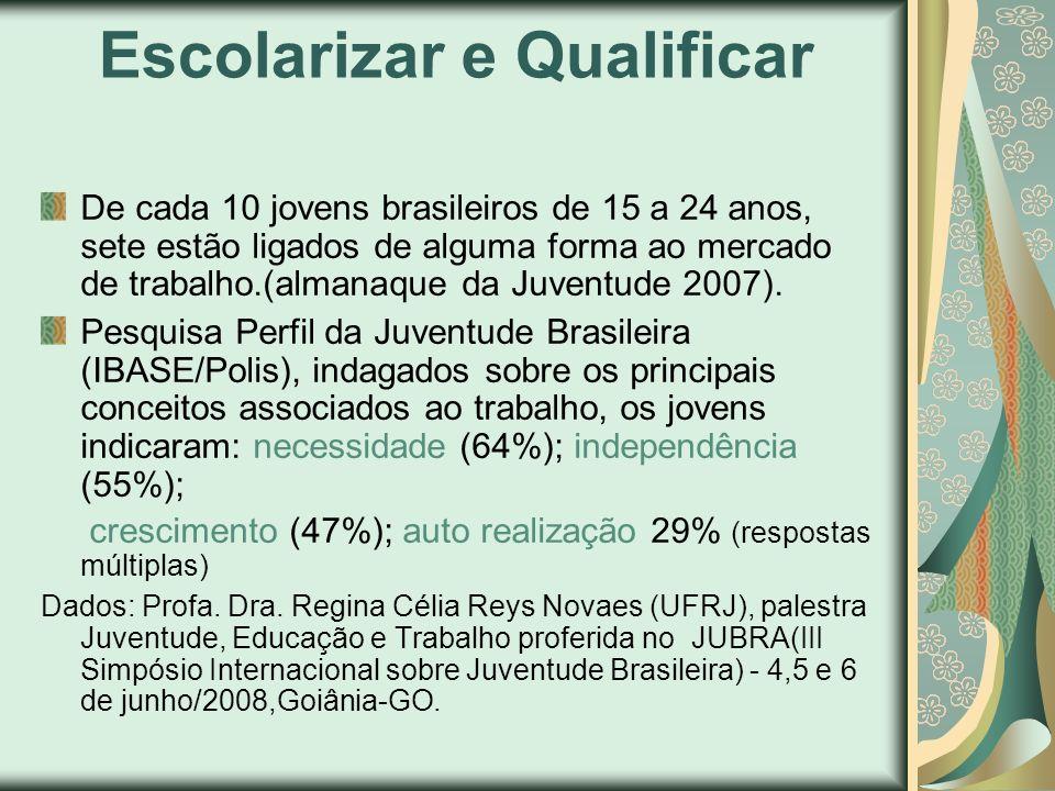 Escolarizar e Qualificar De cada 10 jovens brasileiros de 15 a 24 anos, sete estão ligados de alguma forma ao mercado de trabalho.(almanaque da Juvent