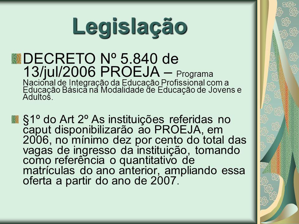 Legislação DECRETO Nº 5.840 de 13/jul/2006 PROEJA – Programa Nacional de Integração da Educação Profissional com a Educação Básica na Modalidade de Ed
