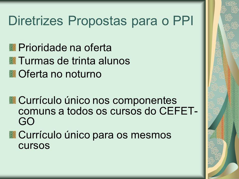 Diretrizes Propostas para o PPI Prioridade na oferta Turmas de trinta alunos Oferta no noturno Currículo único nos componentes comuns a todos os curso