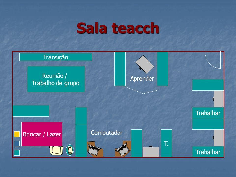 As Áreas de Trabalho São seis as áreas de aprendizagem que, habitualmente, compõem uma sala TEACCH 1.