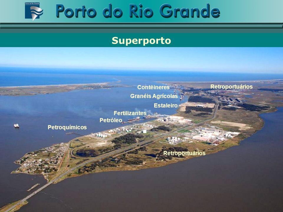Contêineres Granéis Agrícolas Estaleiro Fertilizantes Petróleo Petroquímicos Retroportuários Superporto