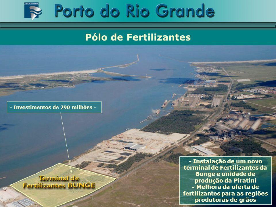 - Instalação de um novo terminal de Fertilizantes da Bunge e unidade de produção da Piratini - Melhora da oferta de fertilizantes para as regiões produtoras de grãos Pólo de Fertilizantes - Investimentos de 290 milhões -