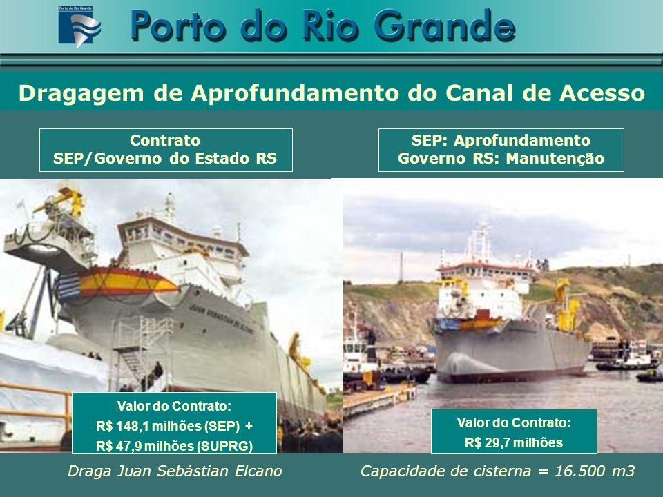 Dragagem de Aprofundamento do Canal de Acesso Capacidade de cisterna = 16.500 m3 Contrato SEP/Governo do Estado RS Draga Juan Sebástian Elcano SEP: Aprofundamento Governo RS: Manutenção Valor do Contrato: R$ 148,1 milhões (SEP) + R$ 47,9 milhões (SUPRG) Valor do Contrato: R$ 29,7 milhões