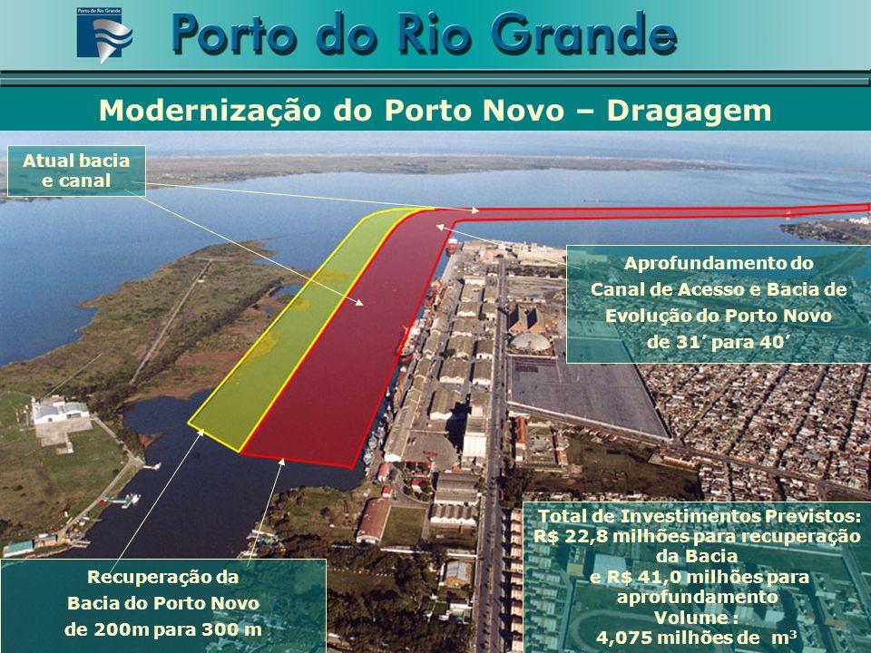 Total de Investimentos Previstos: R$ 22,8 milhões para recuperação da Bacia e R$ 41,0 milhões para aprofundamento Volume : 4,075 milhões de m 3 Aprofu