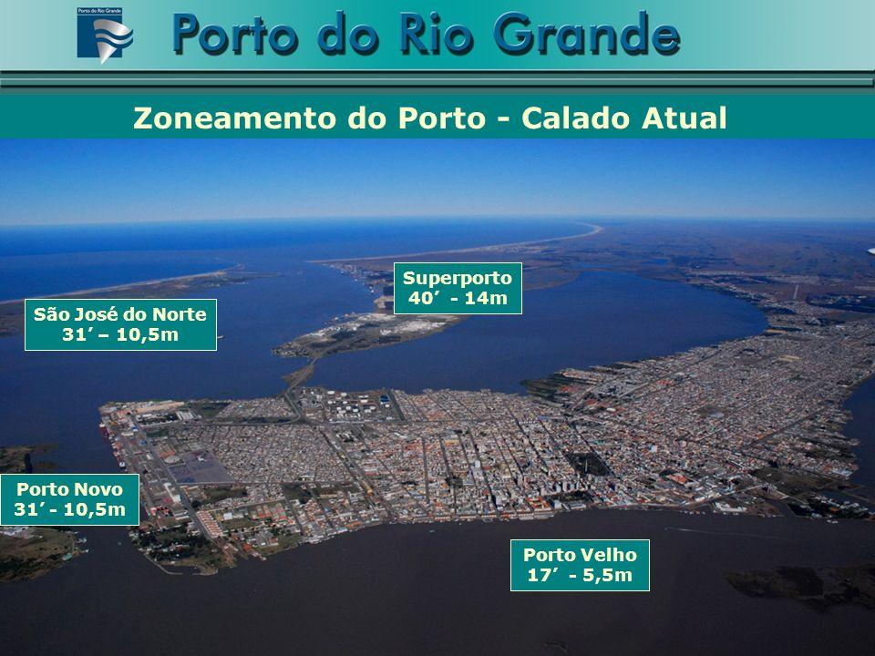 Superporto 40 - 14m Porto Novo 31 - 10,5m São José do Norte 31 – 10,5m Porto Velho 17 - 5,5m Zoneamento do Porto - Calado Atual