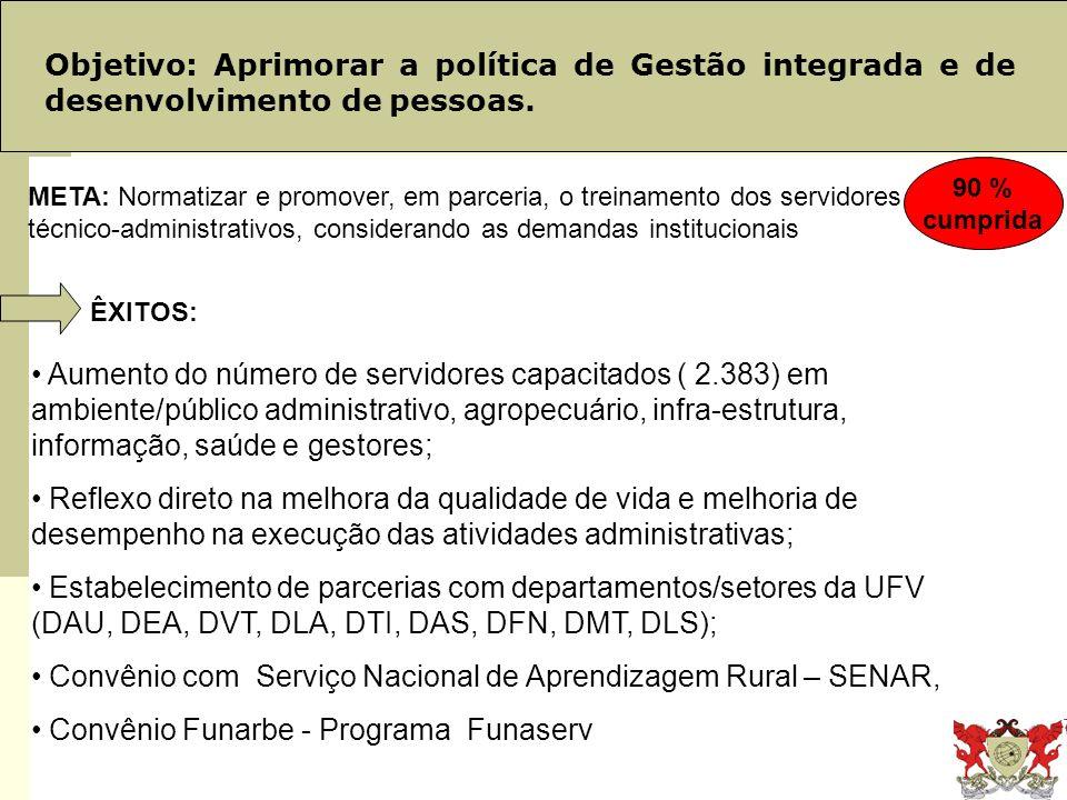 Obj. 19: PINGIFES ÊXITOS: Aumento do número de servidores capacitados ( 2.383) em ambiente/público administrativo, agropecuário, infra-estrutura, info