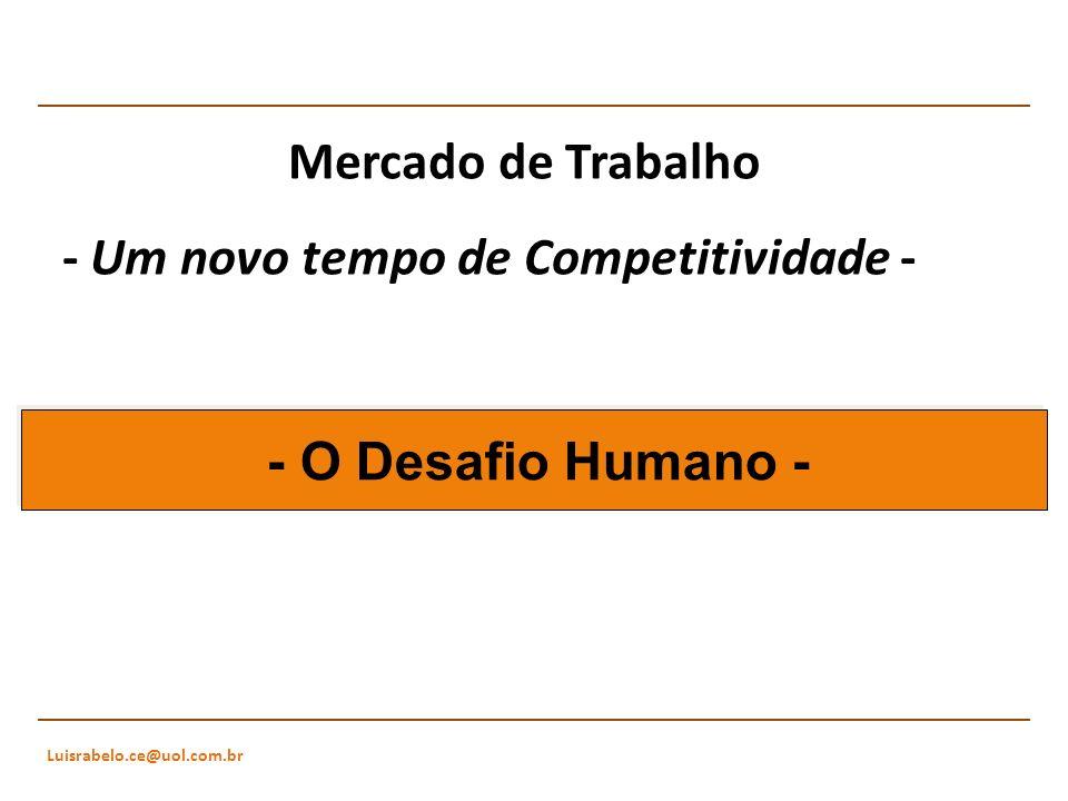Luisrabelo.ce@uol.com.br Mercado de Trabalho - Um novo tempo de Competitividade - - O Desafio Humano -
