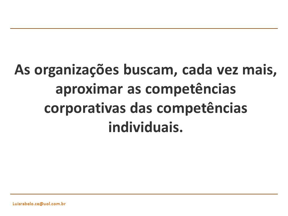 Luisrabelo.ce@uol.com.br As organizações buscam, cada vez mais, aproximar as competências corporativas das competências individuais.