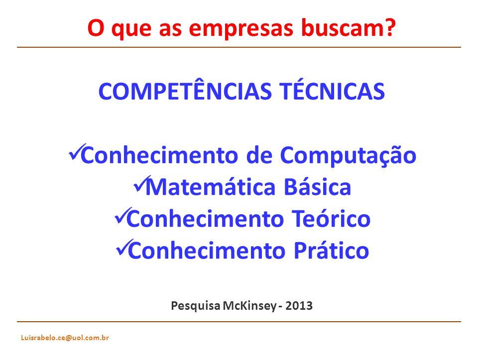 Luisrabelo.ce@uol.com.br O que as empresas buscam? COMPETÊNCIAS TÉCNICAS Conhecimento de Computação Matemática Básica Conhecimento Teórico Conheciment
